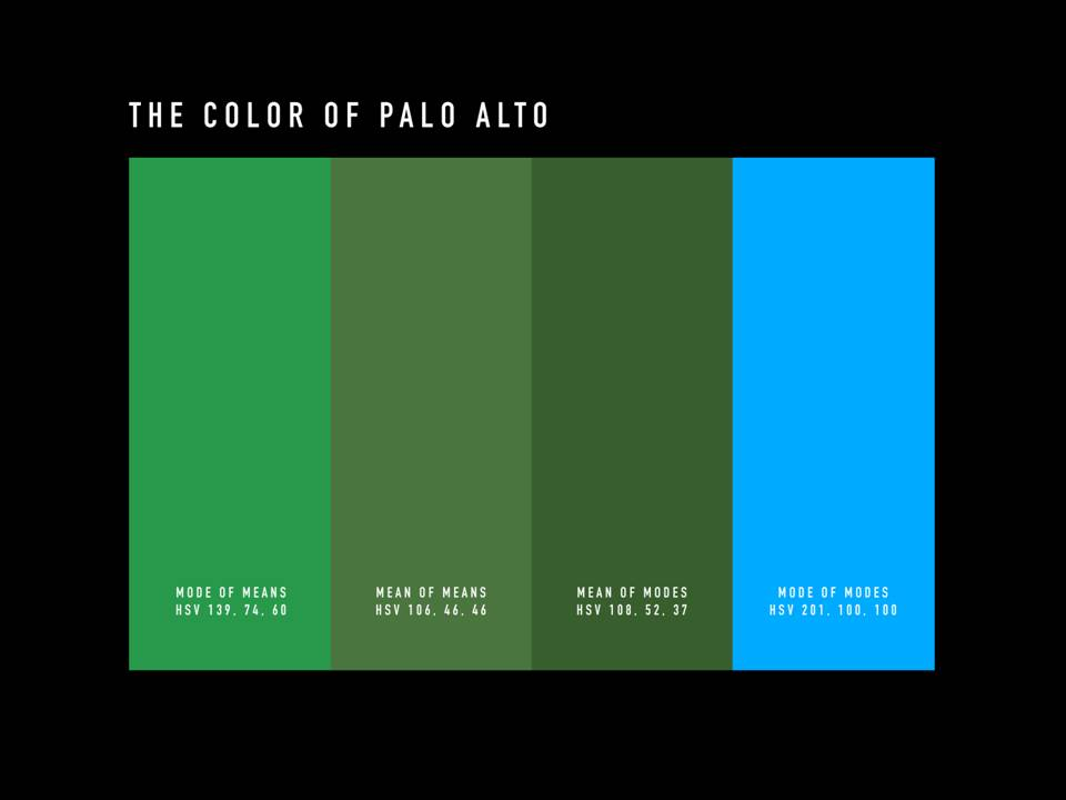 The Color of Palo Alto